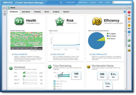 Vmware Vsphere With Operations Management Enterprise Plus Production S vcenter operations management 5 suite from vmware has been