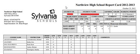 powerschool report card templates free 6 12 grade cards powerschool wiki sylvania nwoca wiki