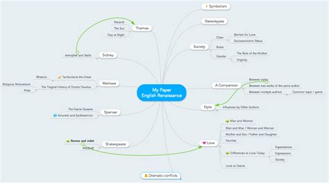 Mind Map Essay by Mind Maps For Essay Writing Guide Exles Focus