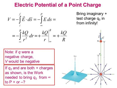 what is the charge on and the potential difference across each capacitor physics 2113 lecture 14 wed 18 feb ppt