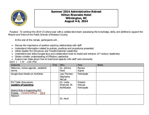 Summer 2014 Administrative Retreat Agenda 1 Collaboration Meeting Agenda Template
