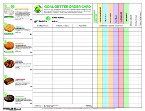 scout order form template 32 scout cookies order form again another exle