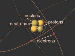 Neutron Proton Electron Cir Room 9 Atoms