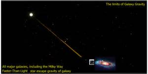 Travel Faster Than Light by Hypervelocity Gets Kicked Out Of The Galaxy