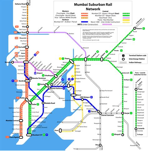 railway map mumbai local map