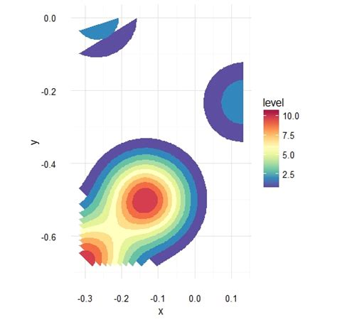 ggplot2 theme for maps r 3 variables plotting heatmap ggplot2 stack overflow