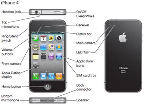 las partes de un teléfono móvil