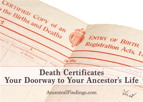 Virginia Birth Records 1800s Genealogy Helps And Lookups Certificates Your