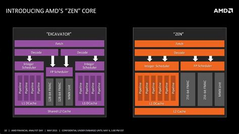 zen architecture new leak hints at amd zen s architecture organization