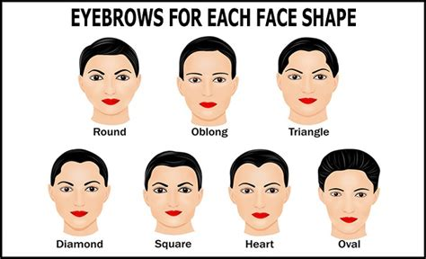 face shapes and hairstyles to match essential guidelines and tips to get perfect looking eyebrows