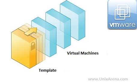 Vm Template by How To Create A New Vm Template On Vmware Vsphere