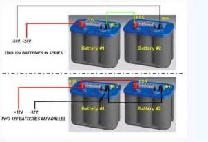 24 volt system battery location