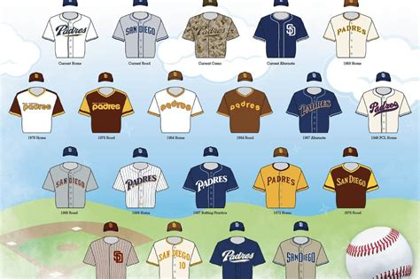 padres colors the best padres uniforms throughout history as chosen by
