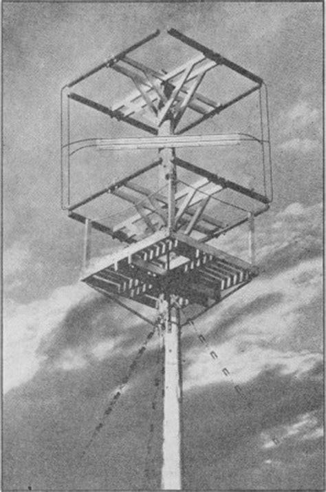 a circular antenna for uhf november 1942 qst rf cafe