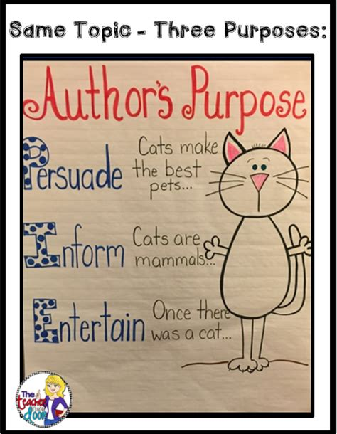 on purpose books elementary snapshots author s purpose 8 steps easy
