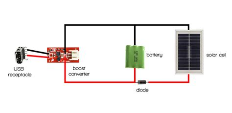 7 best images of usb charger wiring diagram usb otg