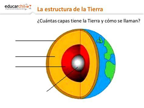 la estructura de la tierra y los cambios en su superficie