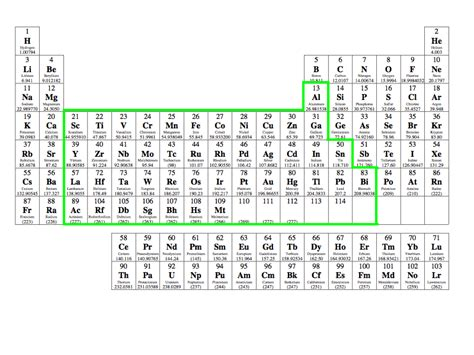 Periodic Table Transition Metals by Physical Science Aps Gt Craze Gt Flashcards Gt Periodic Table