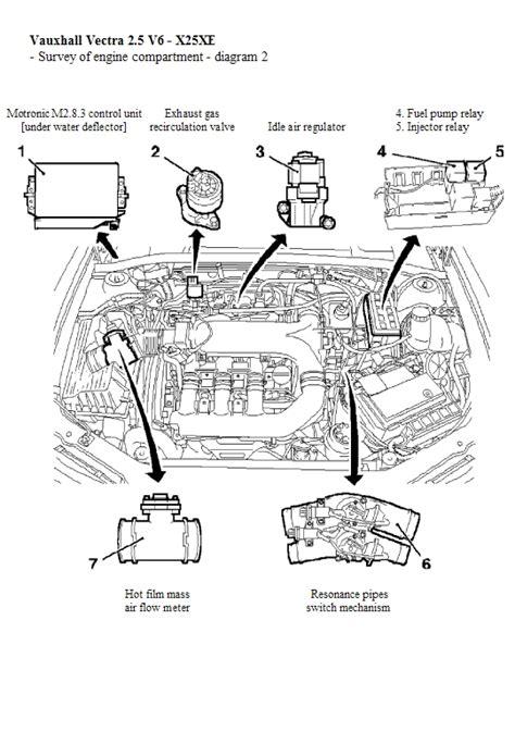 opel corsa engine diagram vauxhall corsa 1 2 wiring diagram 33 wiring diagram