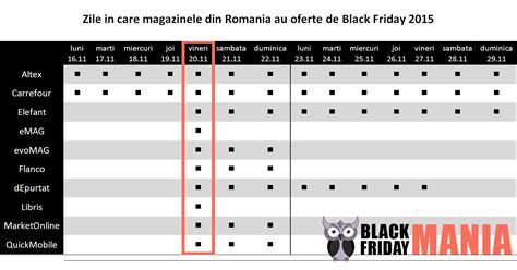 Black Friday Calendar Calendar Black Friday 2015 In Romania