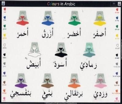 colors in arabic lesson 6 4 colors in arabic