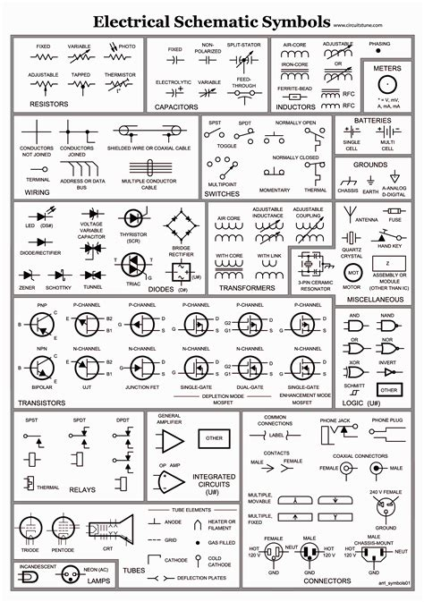 read wiring diagram symbols contohsoal co