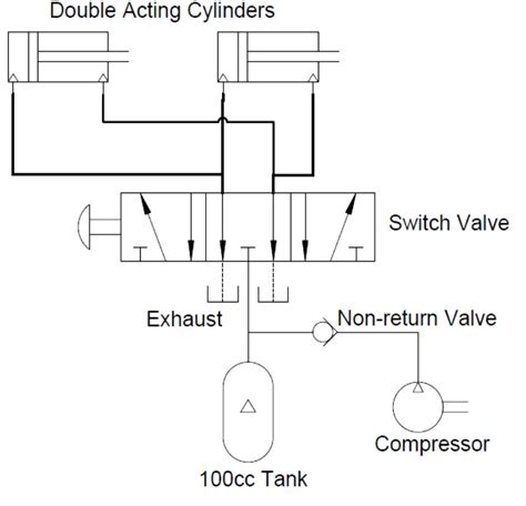 basic pneumatic symbols schematics wiring diagrams