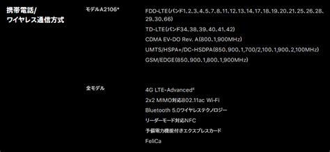 macbookiphone xsiphone xs maxiphone xr buzzap