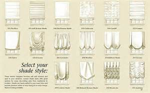 Lampshade Styles by Shade Styles Window Dressing Sketchbook Pinterest