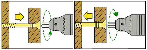 Decke Ausrichten by Unterkonstruktion Einfach Ausrichten Mit