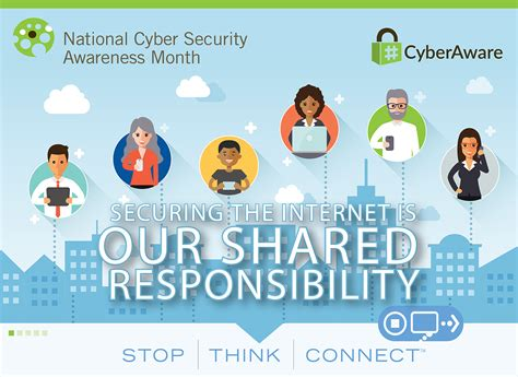 cyber security our shared responsibility fbi