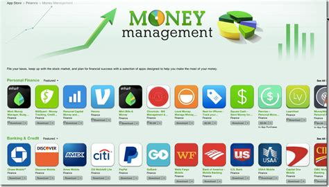 banking mobile applications api archives finovate
