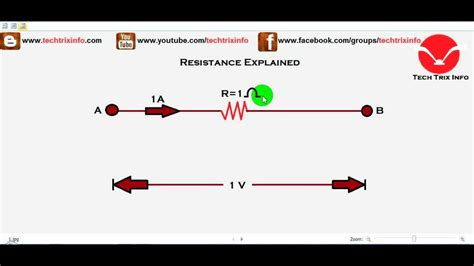 how electric resistor works how resistance to electric current works