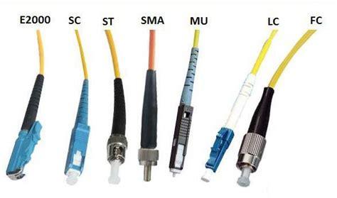 Patchcord Fiber Optic ftth fiber optic patch cord fiber optic telecom