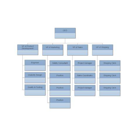 company org chart template company organizational chart