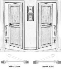 Closed Door Drawing u555u | images: closed door drawing