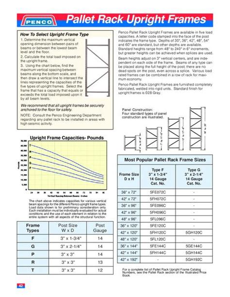 Pallet Racking Calculator by Pallet Rack Calculate Pallet Rack Capacity