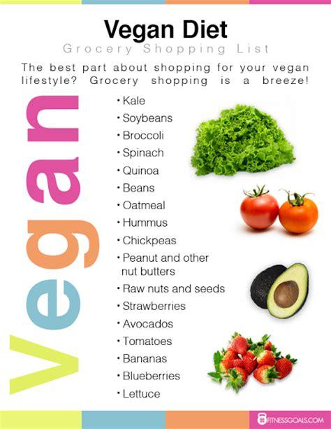 Detox Diet Vegetarian Weight Loss by Vegan Diet Plan See Vegetarian Weight Loss Results