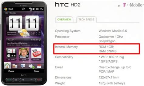 how to log in htc themes wp7 rom htc hd2 greenyourliving com