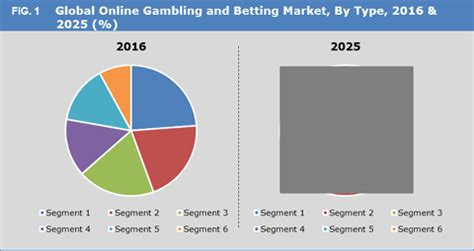 sports betting marketing strategies