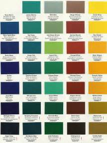 color paint color mixing charts for painting part 2 of our color