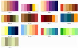 Good Color Schemes | colour combinations google search colour combinations