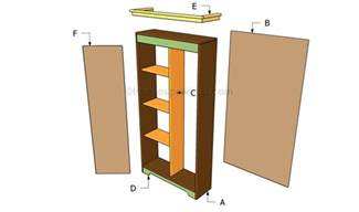 How To Build A Armoire How To Build An Armoire Wardrobe Howtospecialist How