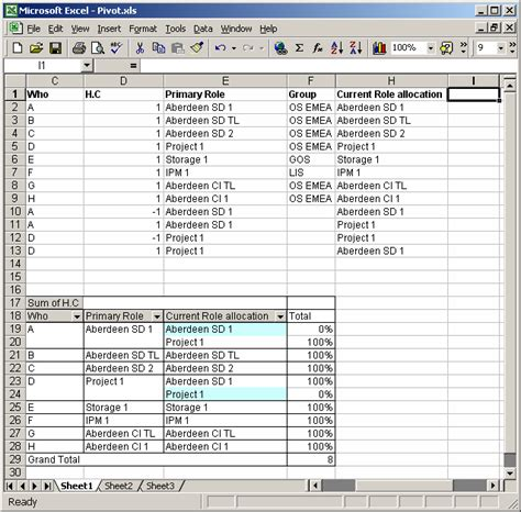 tutorial pivot table excel 2003 excel pivot table show value in every row programming