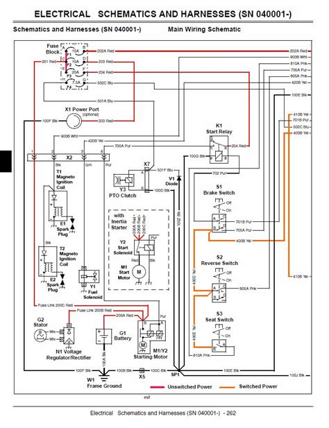 deere 3520 wiring diagrams wiring diagram schemes