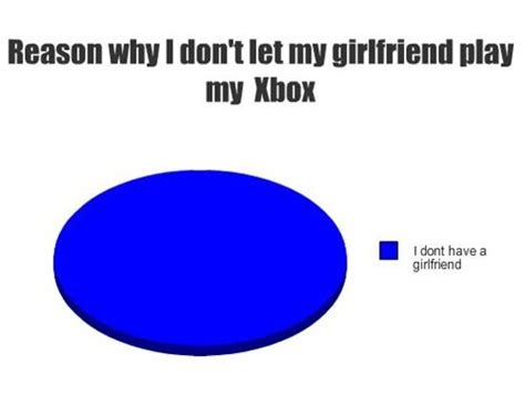 8 Reasons Why A Needs Girlfriends by Reason Why I Don T Let My Play My Xbox