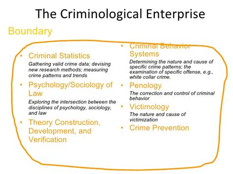 crime pattern theory review criminology powerpoint one