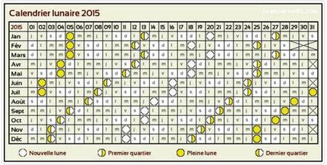 Calendrier Lunaire Jardin Juillet 2015 Calendrier Lunaire Jardins Familiaux De Chantilly