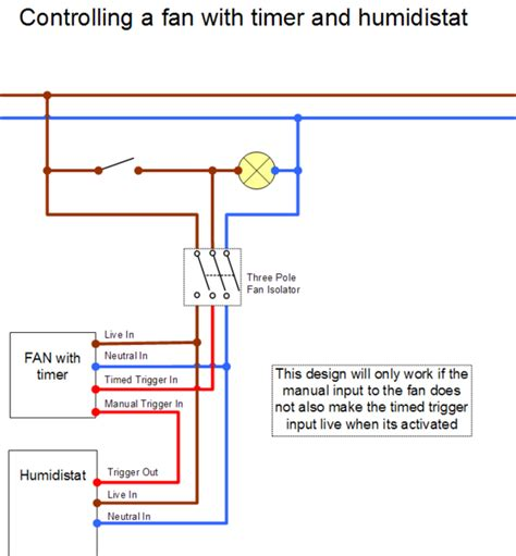 how to wire an extractor fan in a bathroom extractor fan wiring diywiki