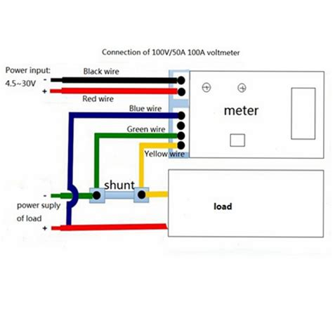 Dual Voltmeter Ermeter Dc 0 100v 50a Led Merah Shunt dual led digital voltmeter ammeter panel tester 0 28 quot dc 100v 50a blue shunt 723260100630 ebay